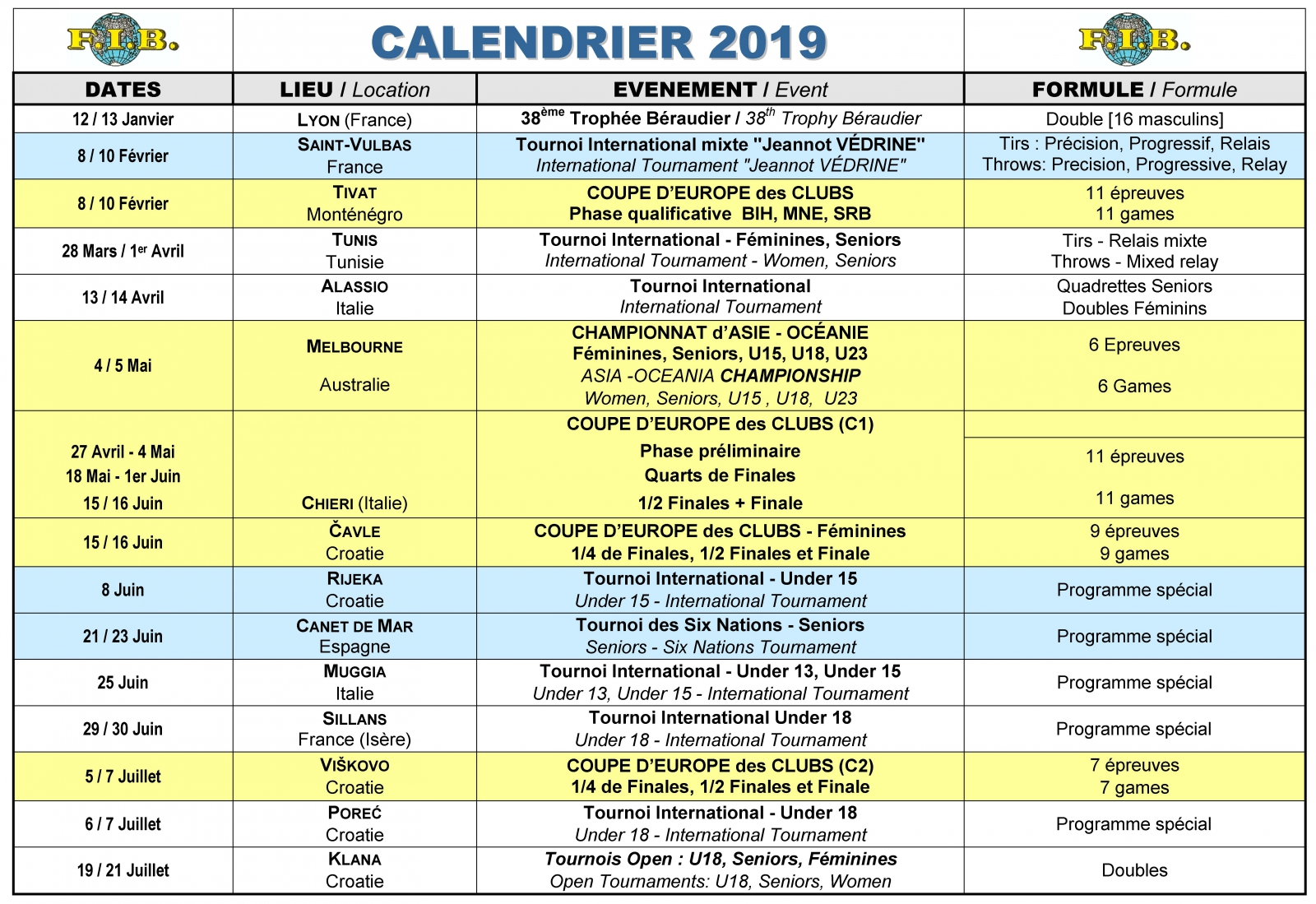 Calendrier Matches Coupe Du Monde 2020.Calendrier 2019 Federation Internationale De Boules