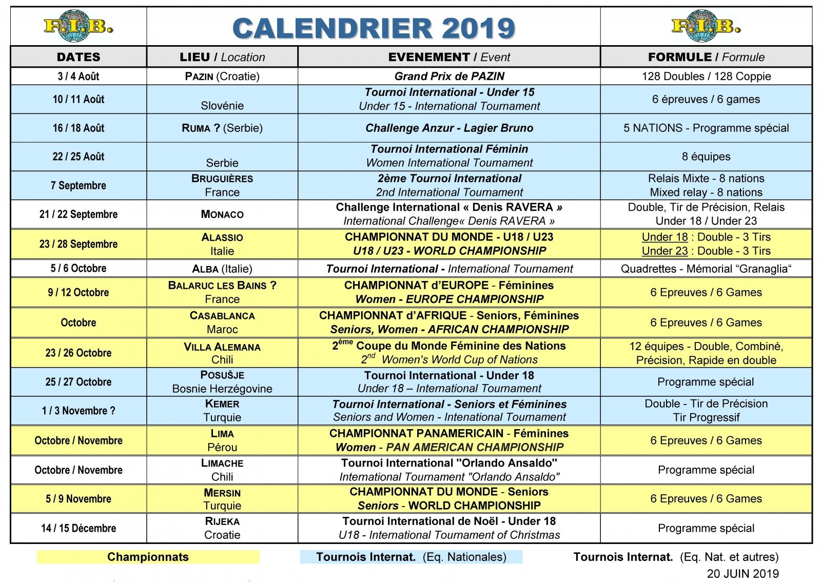 Calendrier Championnat De France Petanque 2019.Calendrier 2019 Federation Internationale De Boules