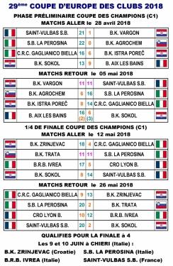 Coupe d 39 europe des champions r sultats quarts de finale f d ration internationale de boules - Resultat coupe des clubs champions ...